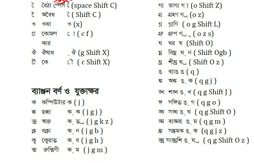 12++ Types of yoga in bengali language inspirations