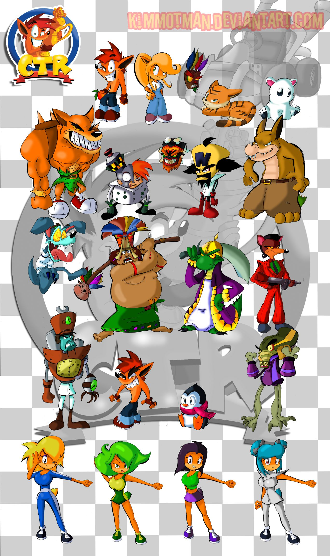 crash team racing characters by kimmotman on deviantart coco