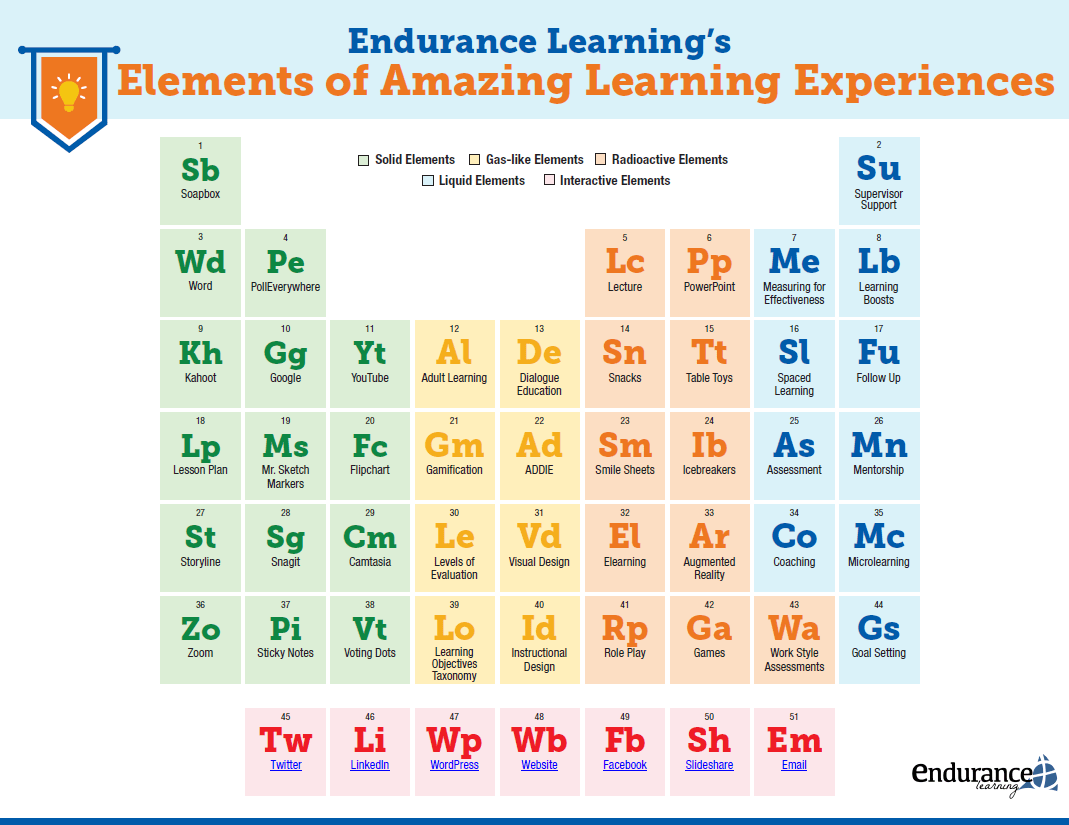 Elements Of Amazing Learning Experiences