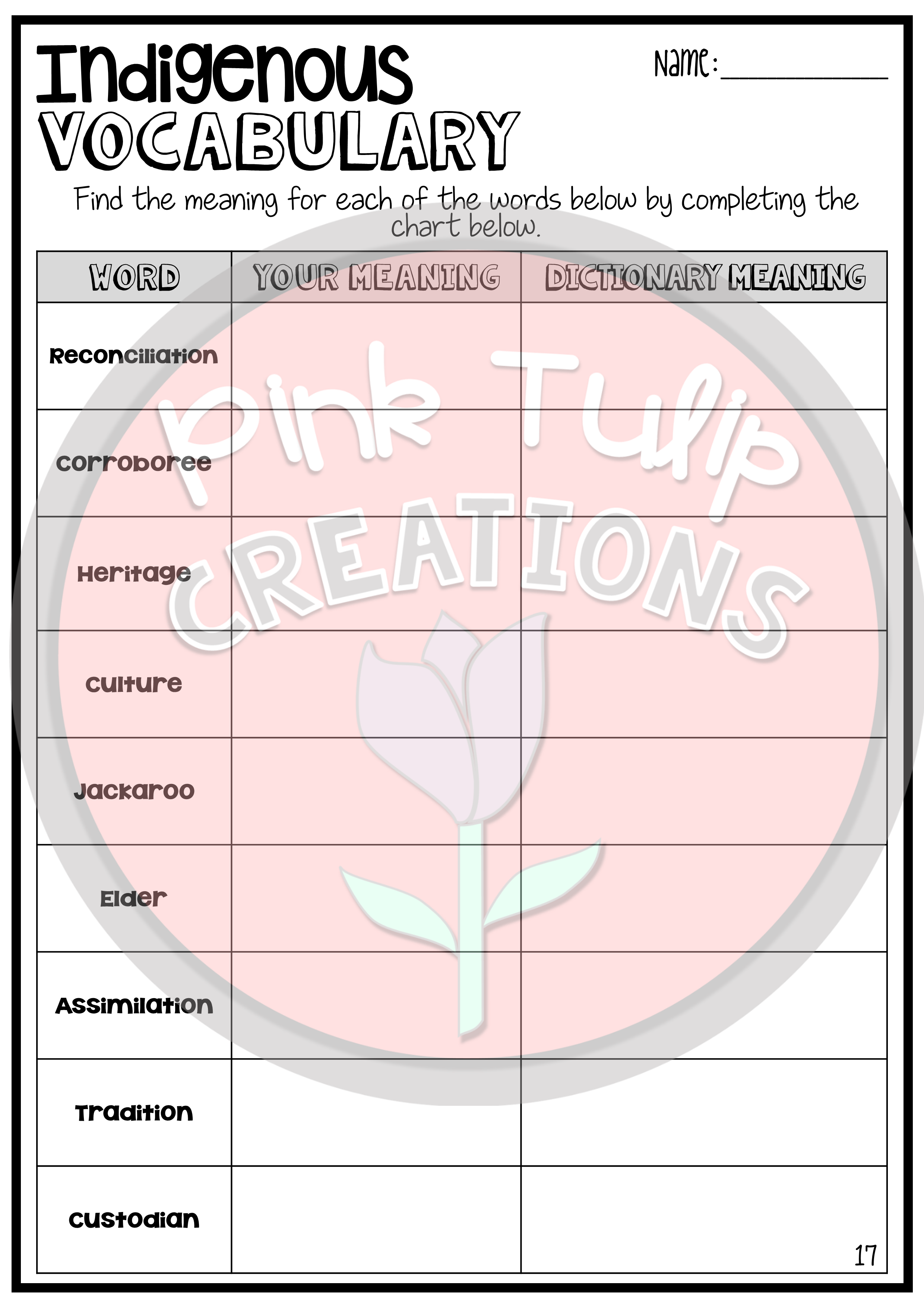 Worksheets Healthy Food Healthy And Non