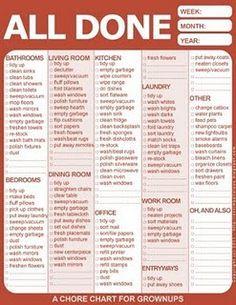 list household chores