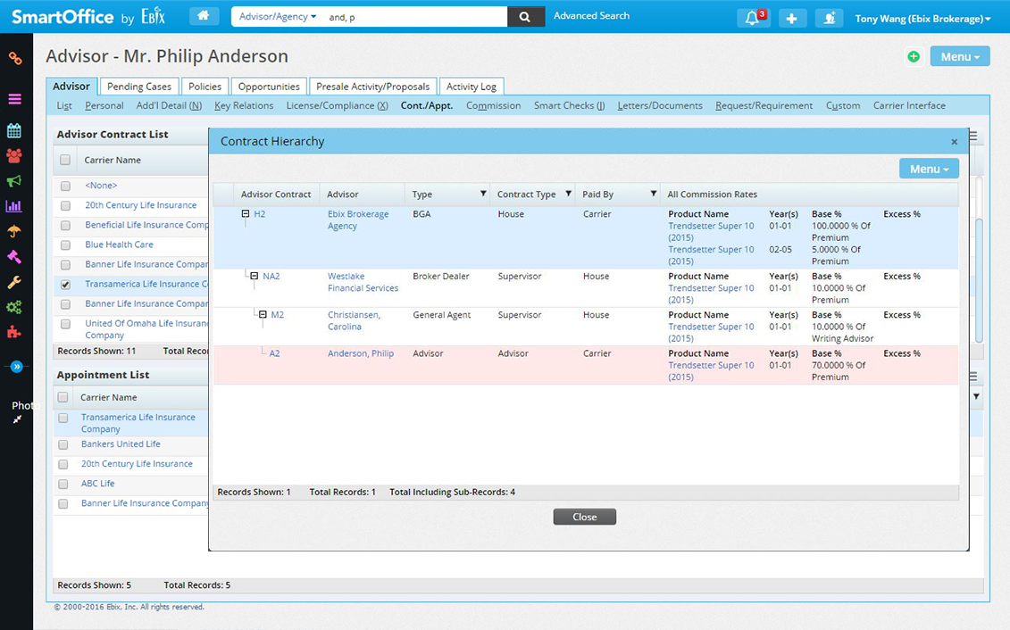 If You Are Searching For The Agency Management Software That