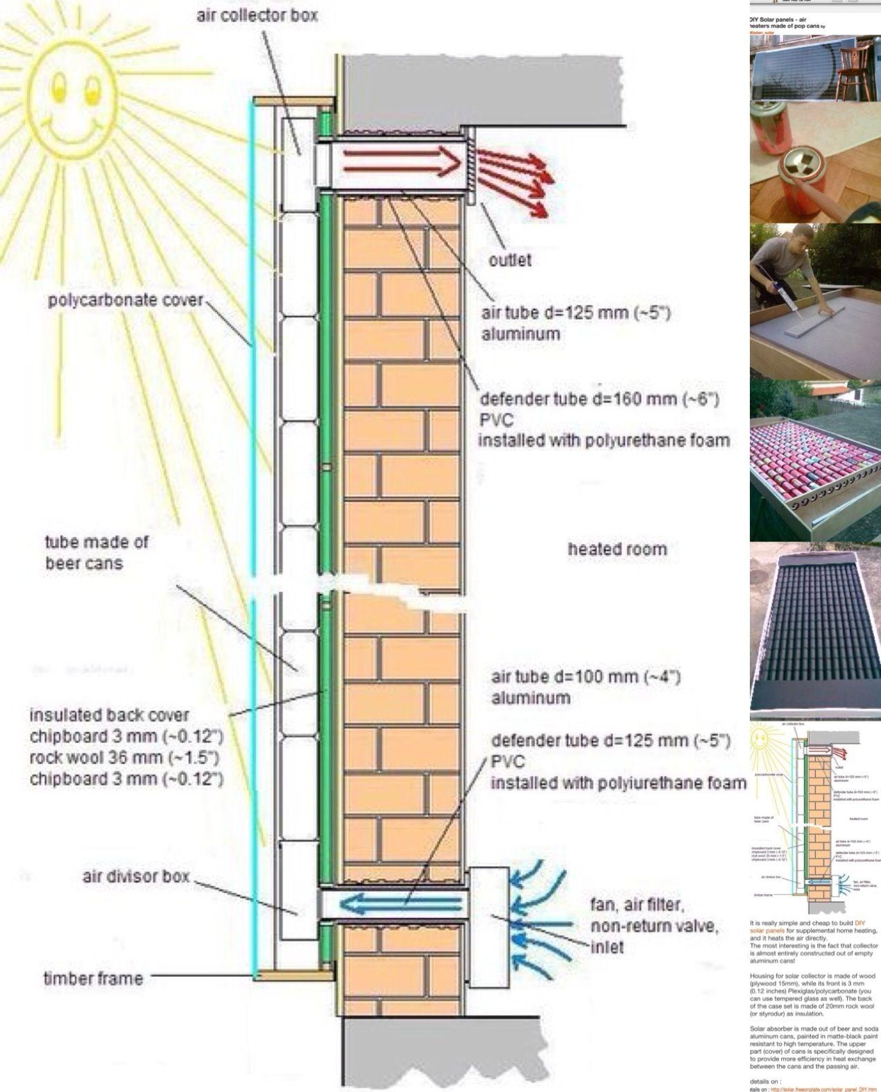 pop newfoundland cans dildo panel Solar