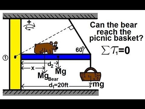 Physics - MechanicsTorque (6 of 7) The Hungry Bear on a Beam