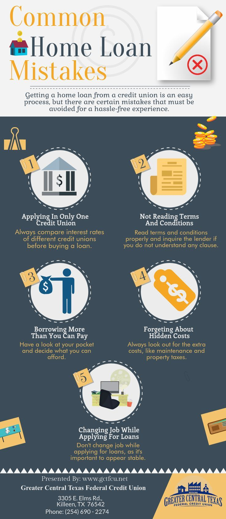 How Long To Get A Loan From Credit Union