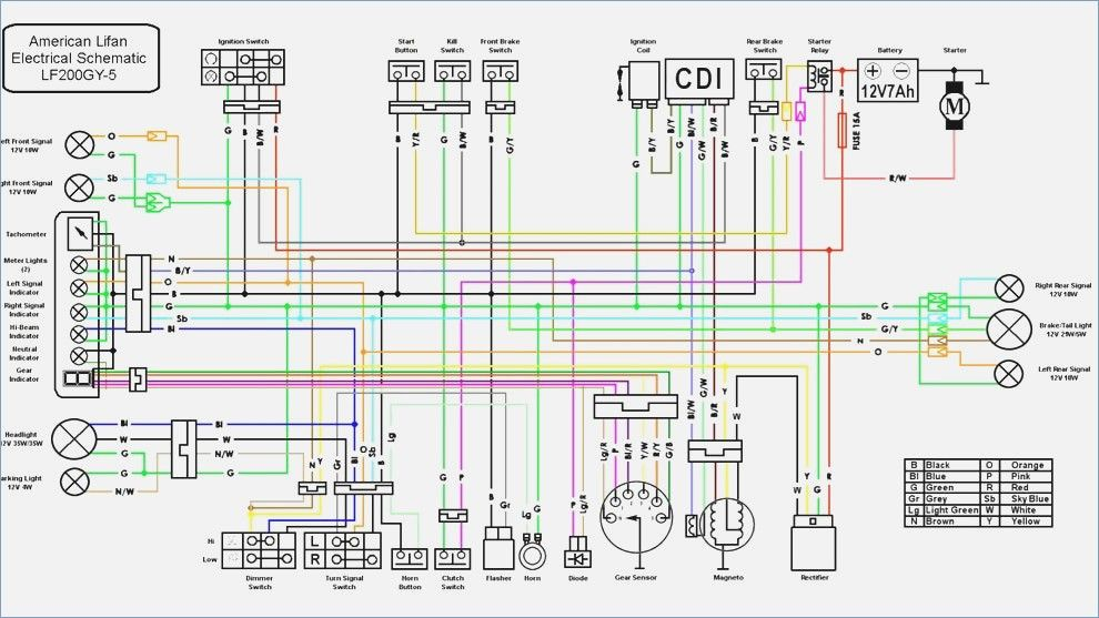 Miraculous And Wiring Diagram Basic Wiring Diagram Monkey Bike Z50J1 Z50Ak2 Wiring 101 Akebretraxxcnl