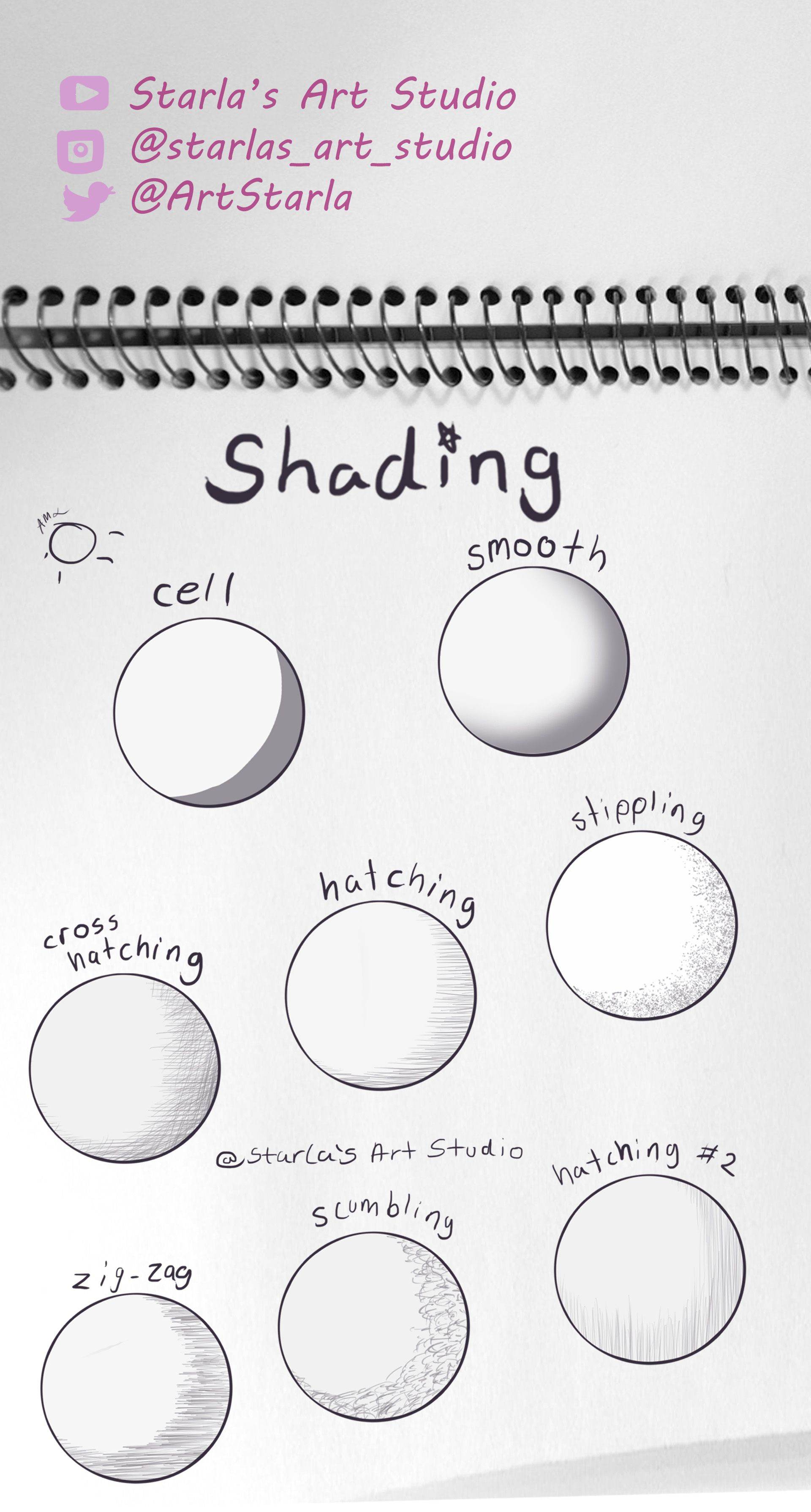 Shading types tutorial here is a drawing of a few different ways to shade a drawing examples given are cell smooth stippling hatching hatching 2