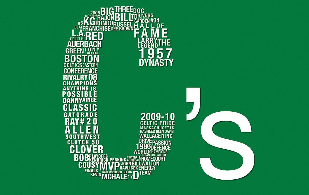 Boston Celtics Wallpaper For Mac