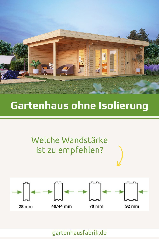 Brauchst Du Eine Isolierung Oder Reicht Auch Die Holzverkleidung Gartenhaus Garten Haus