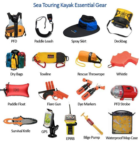 Sea kayaking safety gear adventure gear pinterest for Kayak accessories fishing