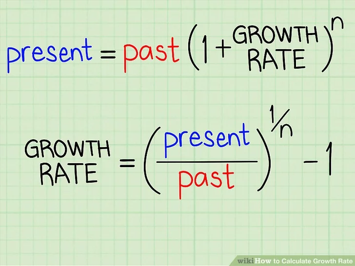 How To Calculate Growth Rate Growth Calculator Rate