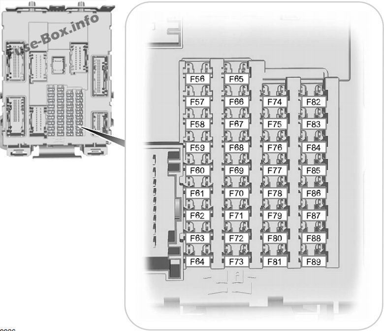 instrument panel fuse box diagram ford cmax hybrid