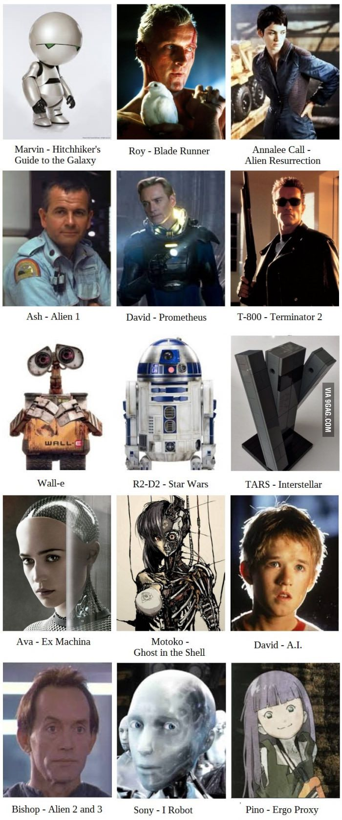 Some interesting robot/cyborg characters you should know