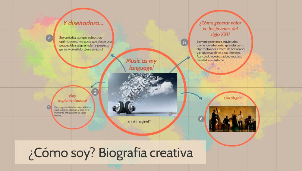 Biografía Creativa Creada Con Prezi Creatividad Aprendizaje Disenos De Unas