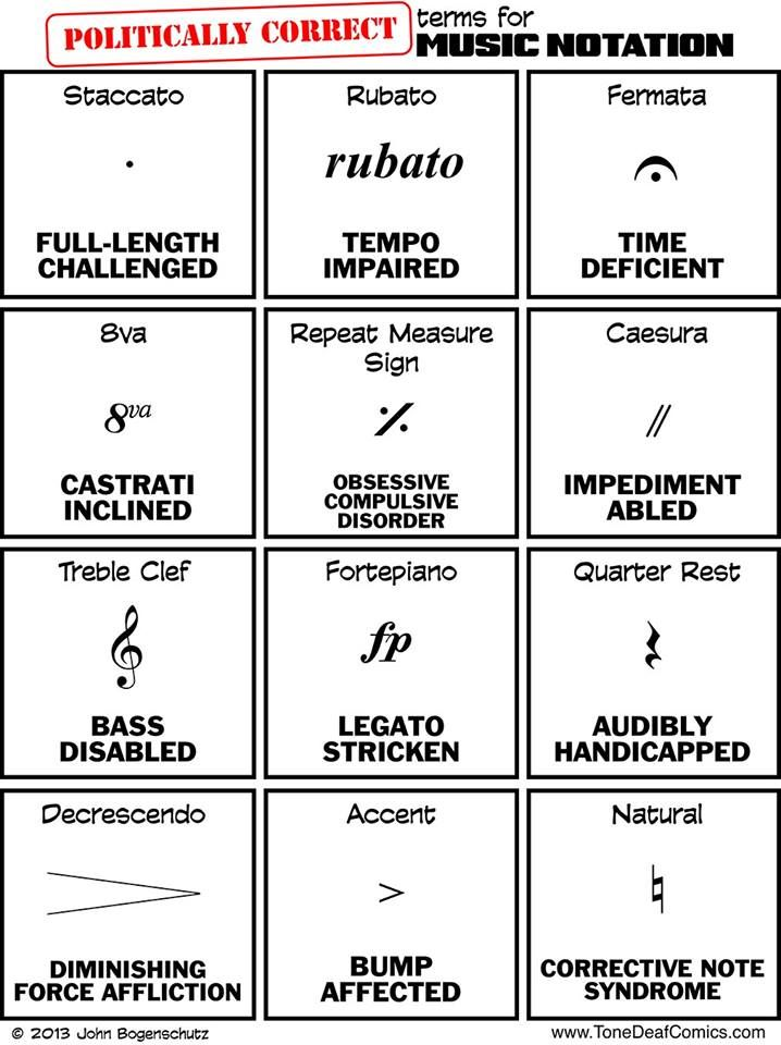 Pin By Total Piano Care On Comics For Musicians Music