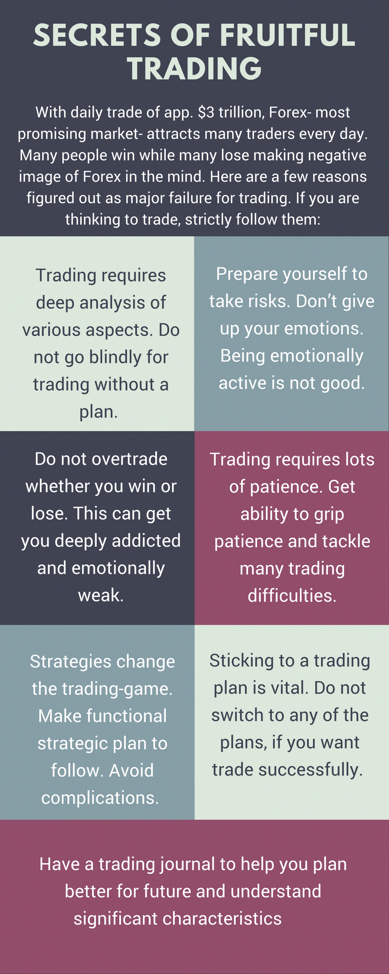 Secrets To Trade With Indian Forex Market Follow These Essential Tips And Go Best Broker India Make Huge Trading Benefits