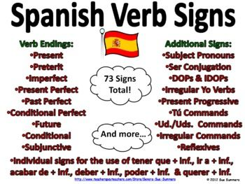 Spanish Verbs And Grammar Signs And Powerpoint Presentation How