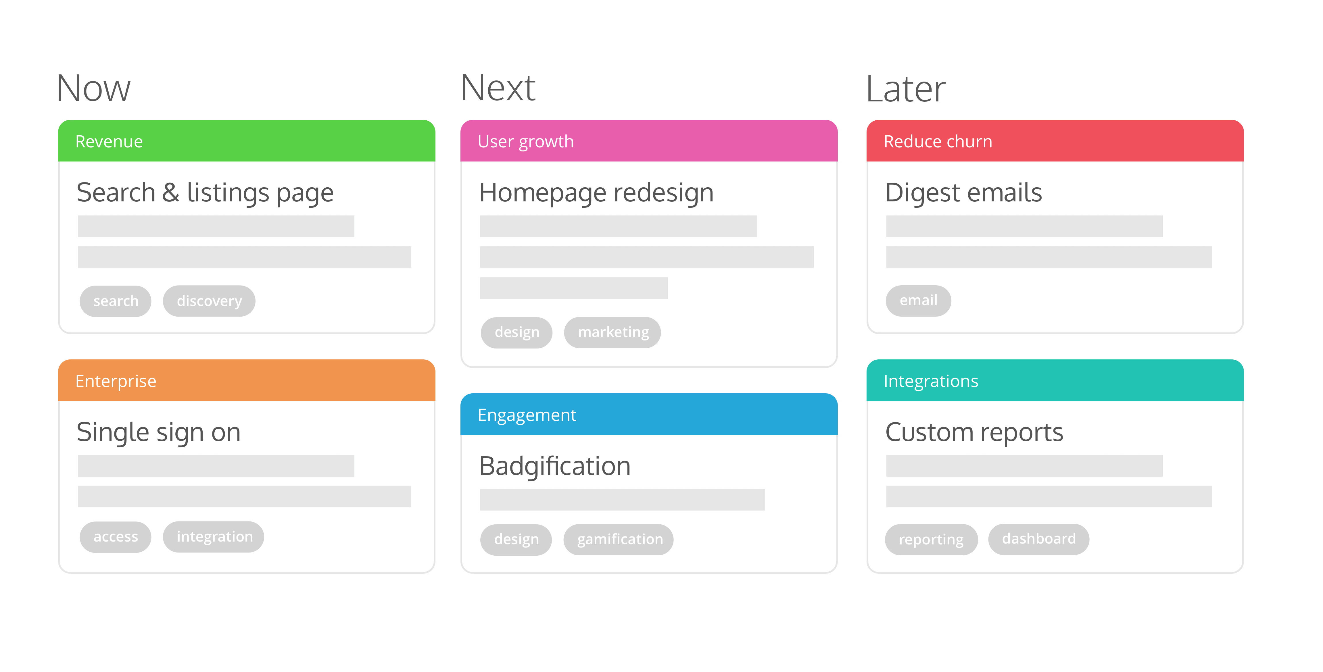 How To Build A Product Roadmap Everyone Understands