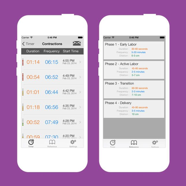 keep track of pregnancy - Funfpandroid