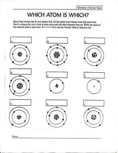 Atoms On The Inside Worksheet Green Chemistry Classroom Science Chemistry Teaching Chemistry