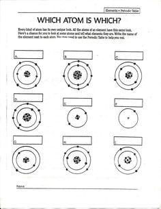 atoms on the inside worksheet green teaching physical science pinterest worksheets. Black Bedroom Furniture Sets. Home Design Ideas