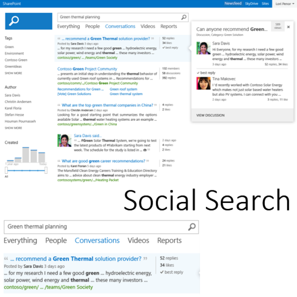 SharePoint 2013 has enhanced search features, many with a