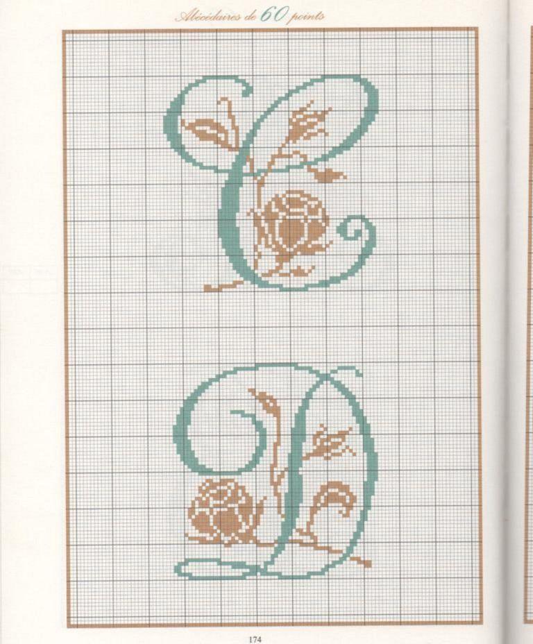 Pin von Marcellina69 auf Písmena a číslice I. | Pinterest