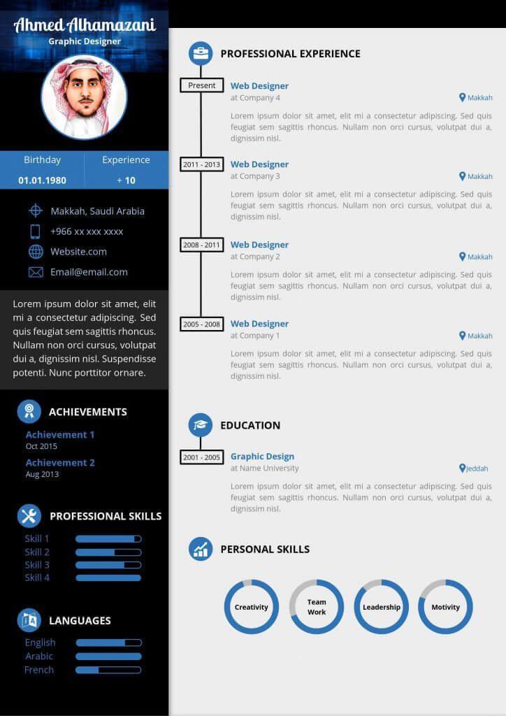 Tipos de Curriculum Word CV | Curriculum vitae gratis | Pinterest ...