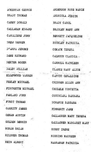 St Brendan Kindergarten Graduation Program, June , 1949 Kinder - graduation program
