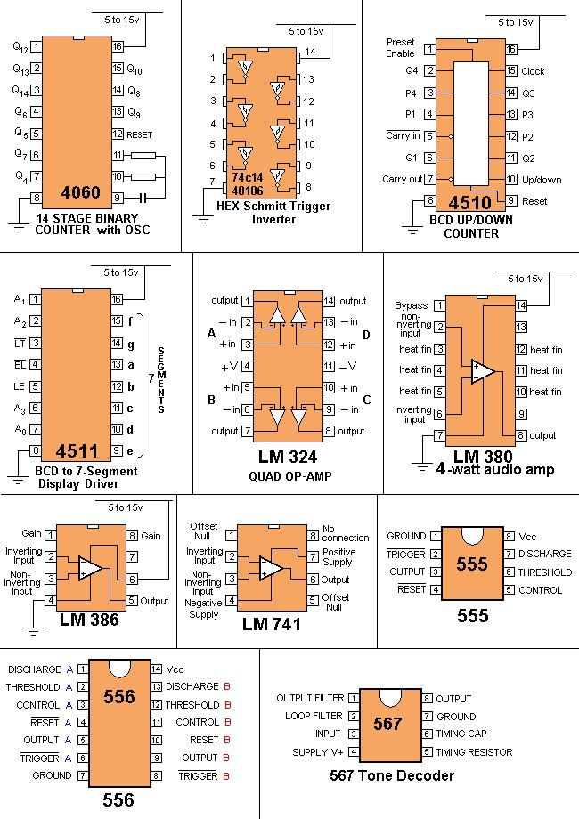 Pinouts for common DIP chips. | 555 | Pinterest | Elektro ...