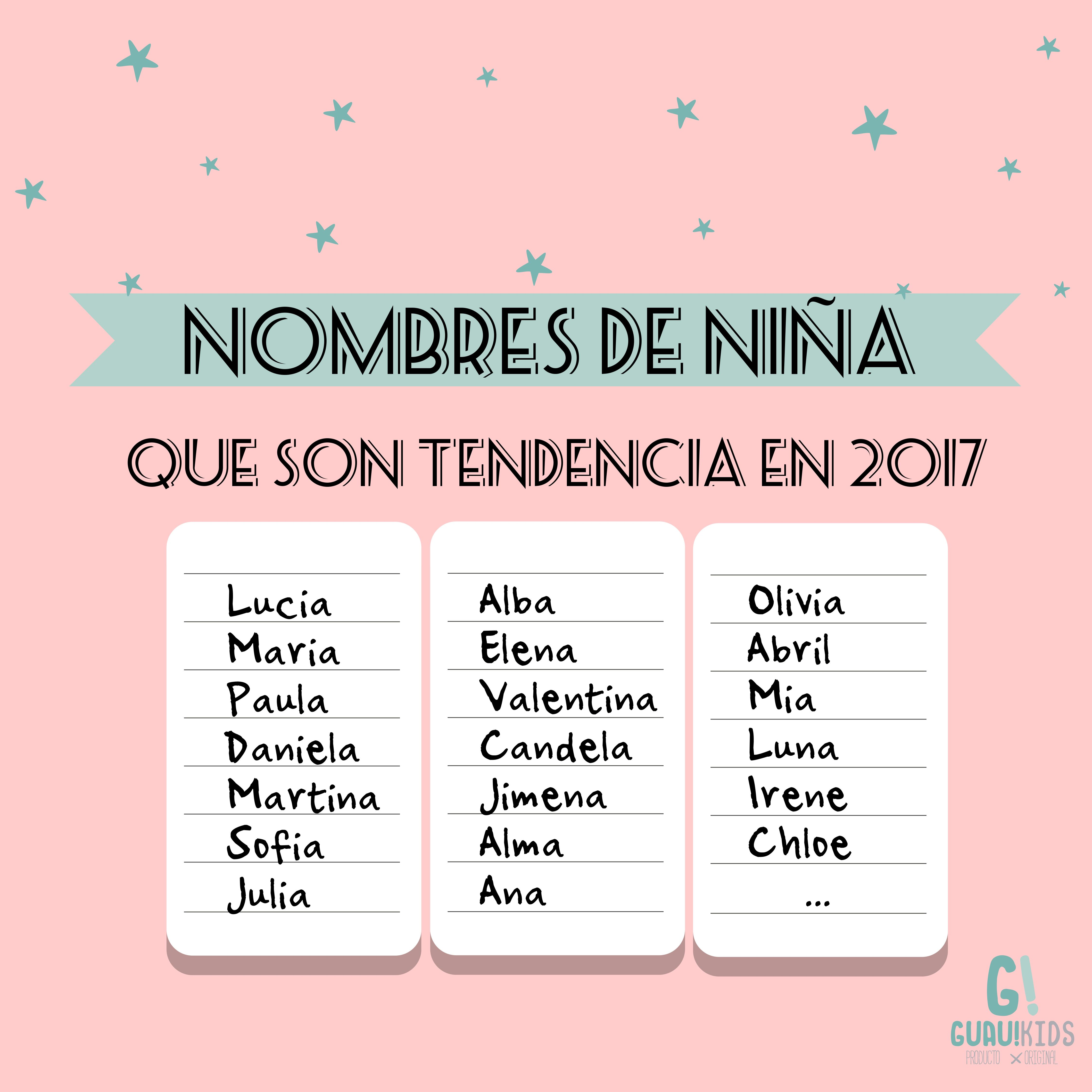 ¿Do you want to know the most trendy spanish names for girl in 2017? ¿Quieres conocer los nombre de niña que son tendencia en 2017? #naming #newborn #newname #ideas #newmom #newborn