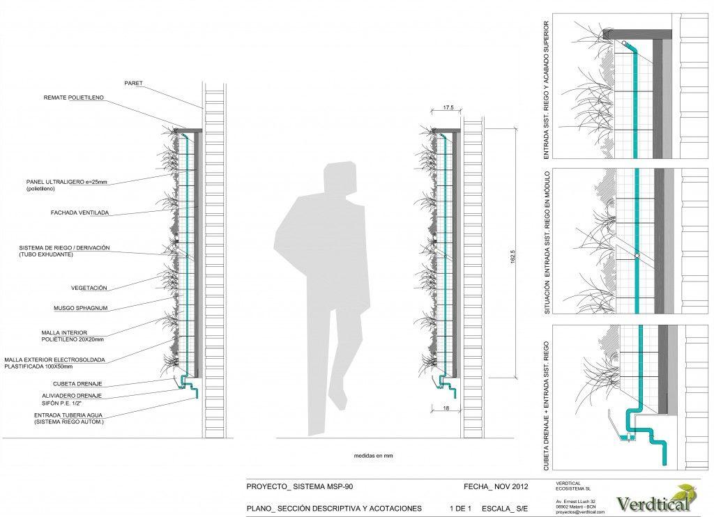 Arquitectura construccion detalles fachadas vegetales for Sistema riego jardin vertical