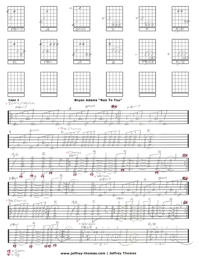 Bryan Adams Run To You Guitar Tab By Jeffrey Thomas Check Out This