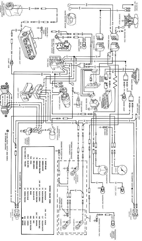 Pigtail Wiring Diagram