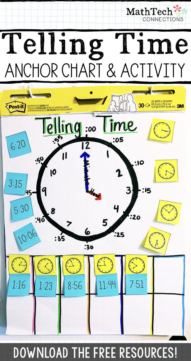 Telling Time Anchor Chart and Free Activity for third ...