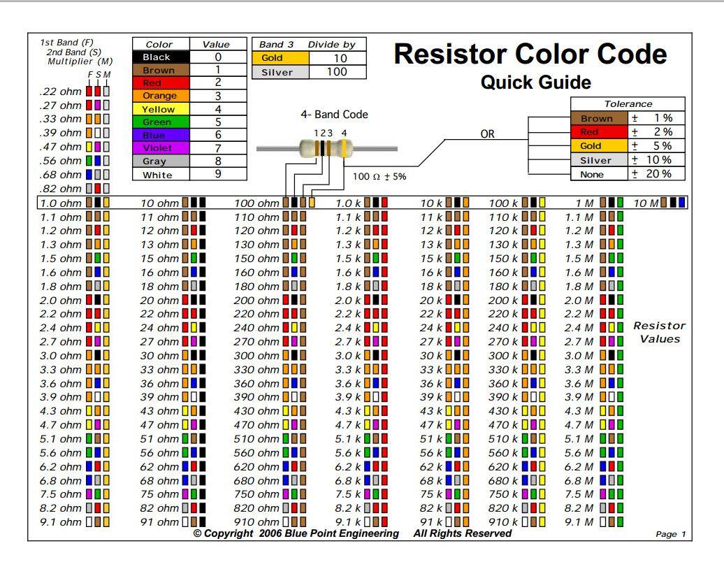 Pin By Premasiri Nawarathna On Resistors With Images