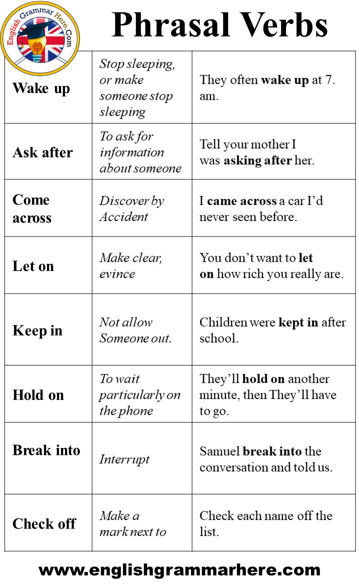 50 Phrasal Verbs Definition And Example Sentences Here Are 50 Phrasal Verbs Definition And Examp Learn English Words English Grammar English Vocabulary Words [ 1172 x 718 Pixel ]