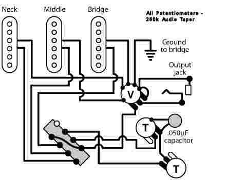 fender strat schematics pickup wiring and schematics. Black Bedroom Furniture Sets. Home Design Ideas