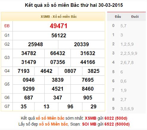 KQXSMB-KẾT QUẢ XỔ SỐ MIỀN BẮC NGÀY 30/03/2015 KQXSMB mở thưởng vào lúc 18h14' các ngày trong tuần. Kết quả xổ số miền bắc(XSMB) được tường thuật trực tiếp từ Hội đồng Xổ số kiến thiết Miền Bắc. Trước giờ quay số mở thưởng XSKT Miền Bắc, bạn có thể xem kết quả xổ số kiến thiết Miền Bắc, thống kê KQXS Miền Bắc hôm qua và các ngày trước, đặc biệt bạn có thể soi cầu XSMB và dự đoán kết quả XS Miền Bắc. Mời bạn xem tại đây:http://xoso.me/kqxsmb-mien-bac.html