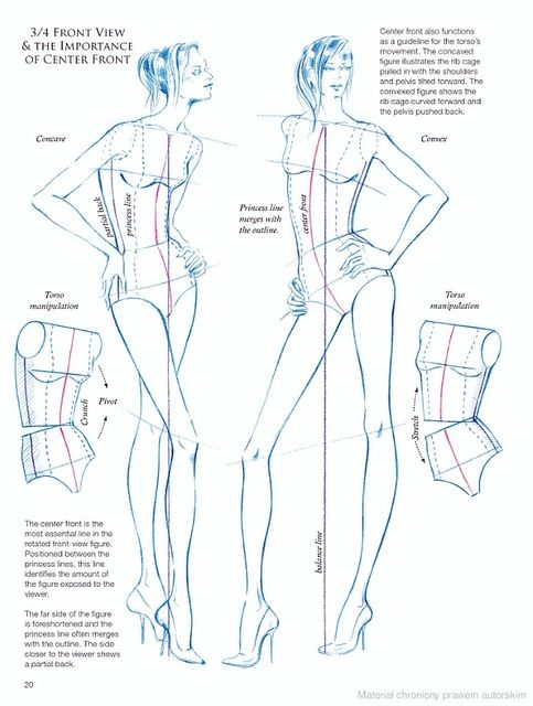 body fashion20 3 4 front view the inportance of center front the