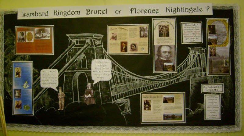 Victorian Biographies From Sarah Bulletin Board Door
