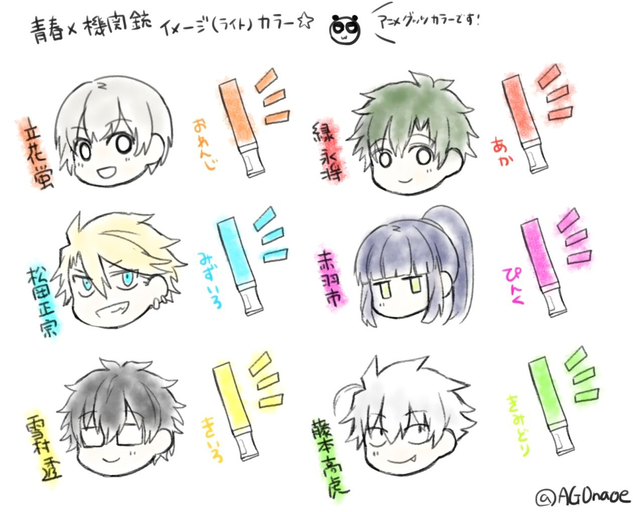 I'm all about BL, Bromance, Bishounen, and Bittersweet anime and manga. Cuji Yuki is Love Cuji Yuki...