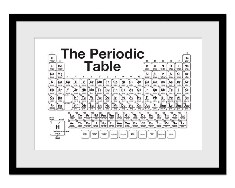 Periodic Table Of The Elements Chemistry Science Poster School