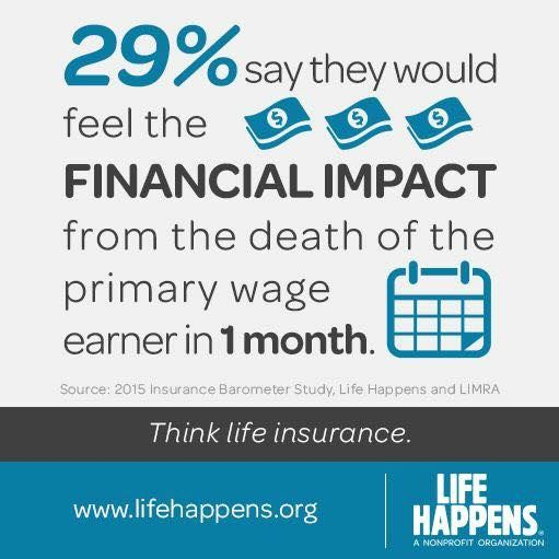 Most People Do Not Understand The Importance Of Life Insurance