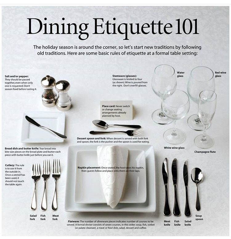 Pin By Michel B Events On For The Planner Dining Etiquette Table Etiquette Etiquette And Manners