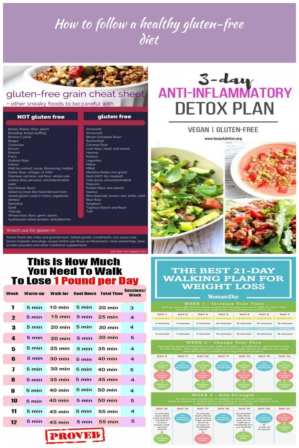 Tips For Following A Gluten Free Diet Easily And Properly Cheap Diet Plan How To Follow A Healthy Gluten Free Diet Cheap Diet Plans Gluten Free Diet Gluten Free Stuffing