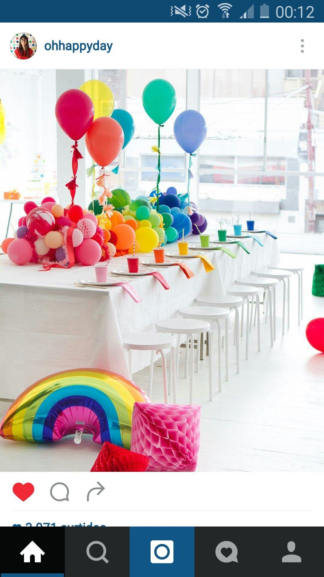 Pin by Nathalie Authier on Bday ideas Pinterest Birthdays