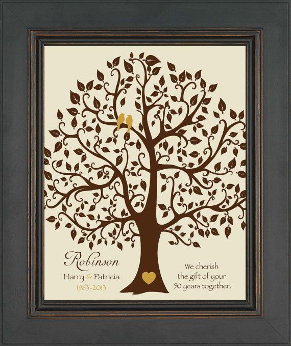 Golden Wedding Gift Ideas For Parents: 50th Wedding Anniversary Gift Print