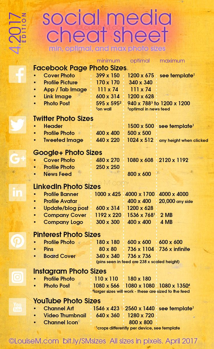 Social media cheat sheet 2018 must have image sizes social social media cheat sheet 2018 must have image sizes fandeluxe Choice Image