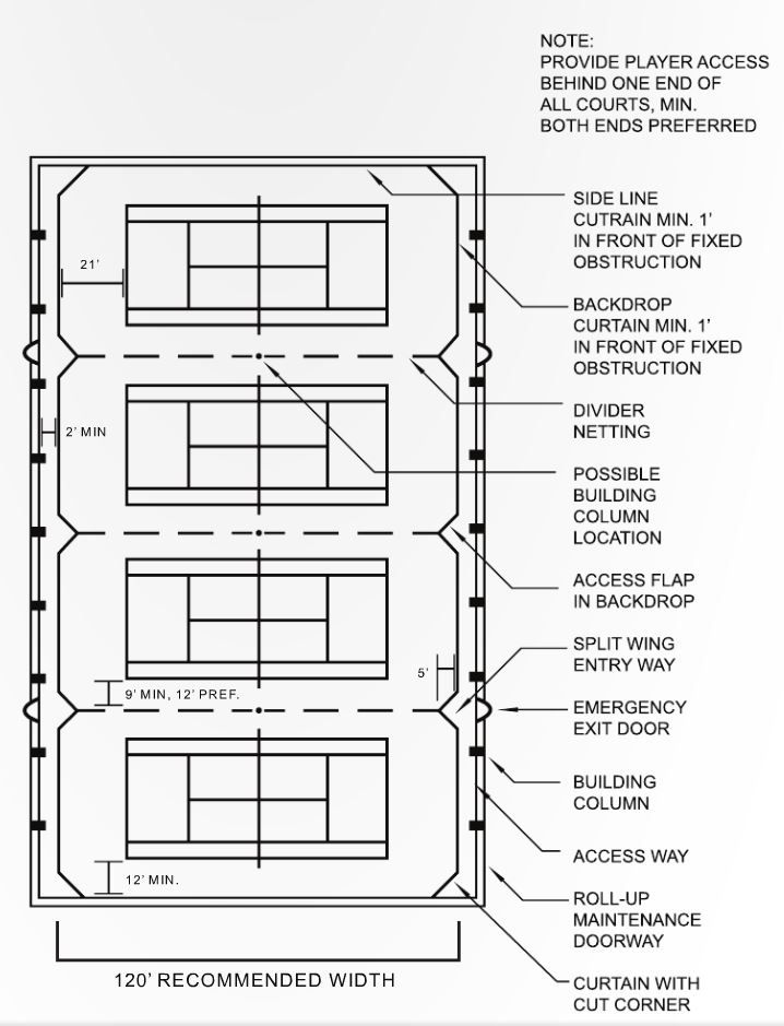 Measurement Of Tennis Court With Diagram 3 Way Fan Light Switch Wiring Indoor Measurements For The